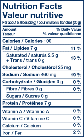 Valeur nutritive